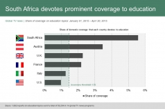 South Africa devotes prominent coverage to education